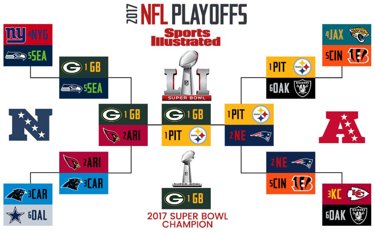 2017 NFL playoff bracket - John Murphy.jpg