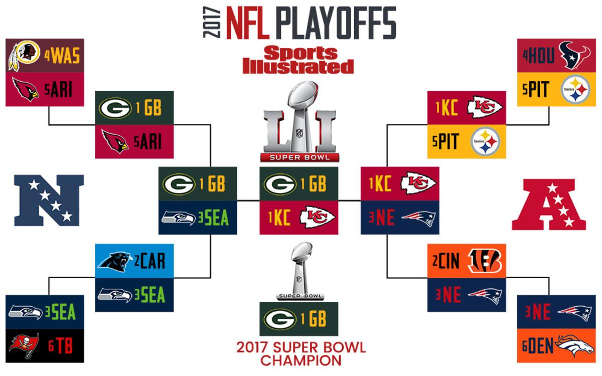 2017 NFL playoff bracket - Jacob.jpg