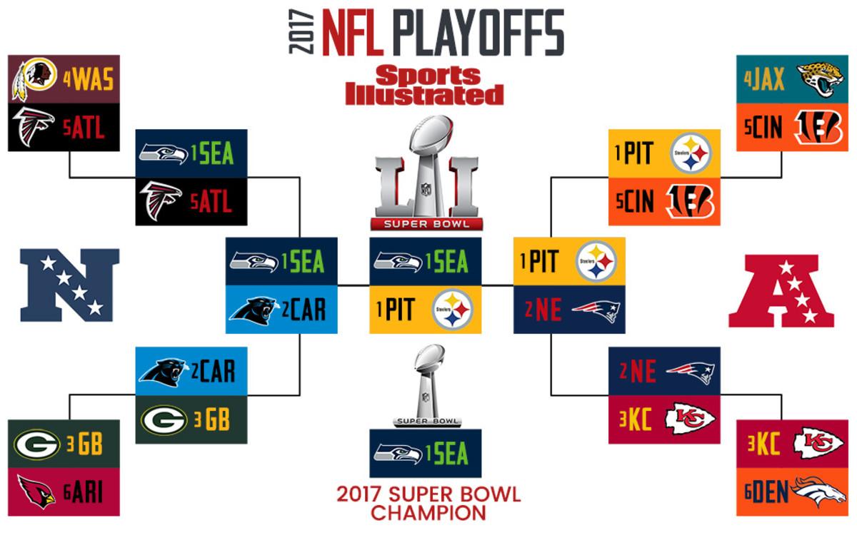 2017 NFL playoff bracket - Mitch.jpg