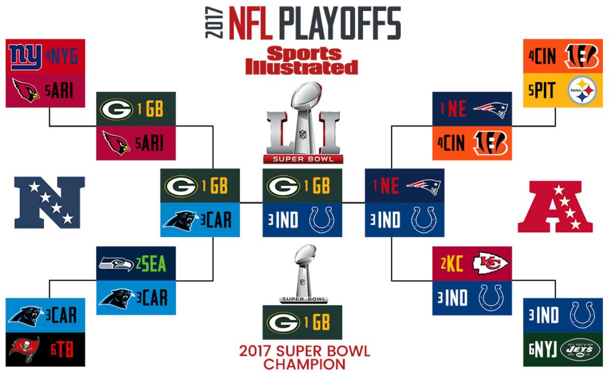 2017 NFL playoff bracket - Eric.jpg