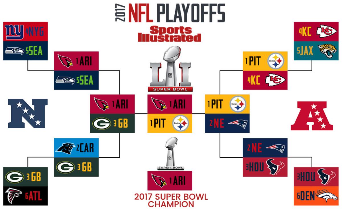 2017 NFL playoff bracket - Bishop.jpg