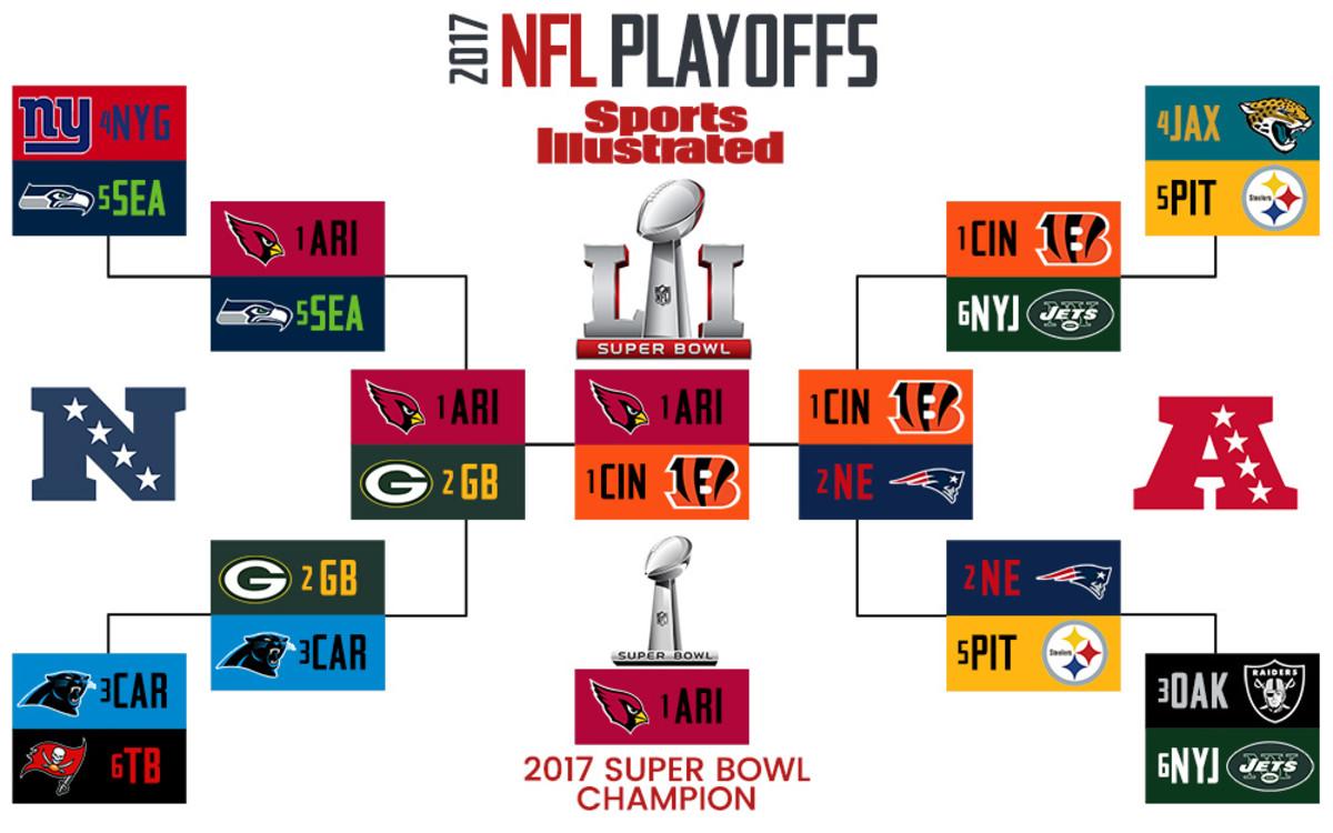 2016 NFL playoff bracket - Baskin.jpg