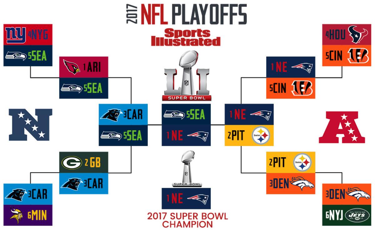 2017 NFL playoff bracket - Burke.jpg