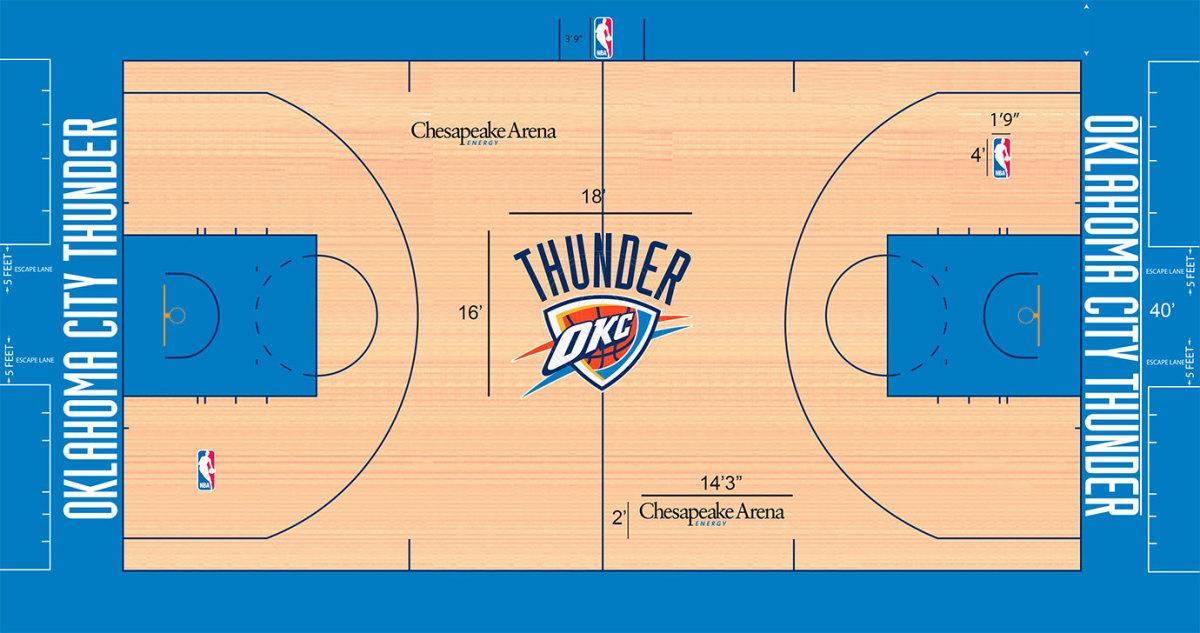 Oklahoma-City-Thunder-Chesapeake-Energy-Arena-floor.jpg