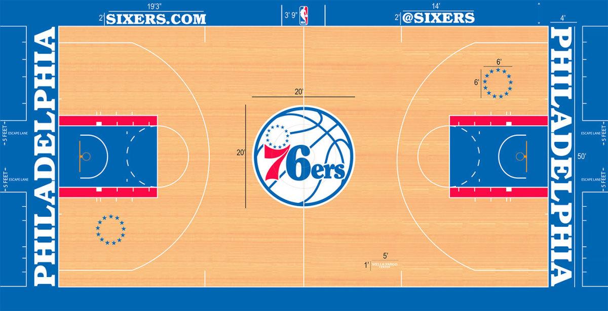 Philadelphia-76ers-Wells-Fargo-Center-floor.jpg