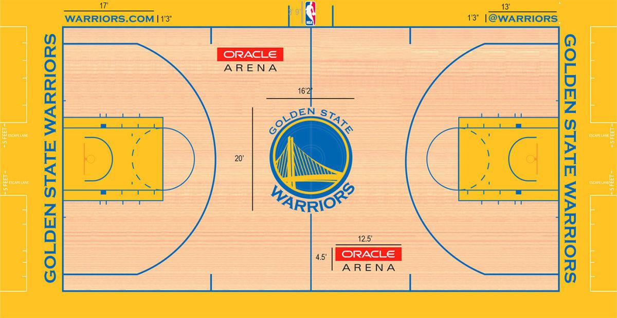 Golden-State-Warriors-Oracle-Arena-floor.jpg