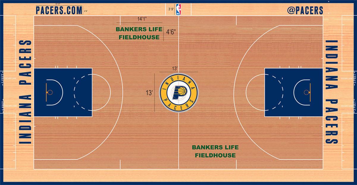 Indiana-Pacers-Bankers-Life-Fieldhouse-floor.jpg