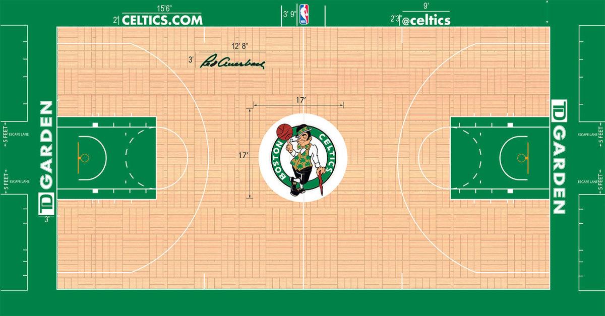 Boston-Celtics-TD-Garden-floor.jpg