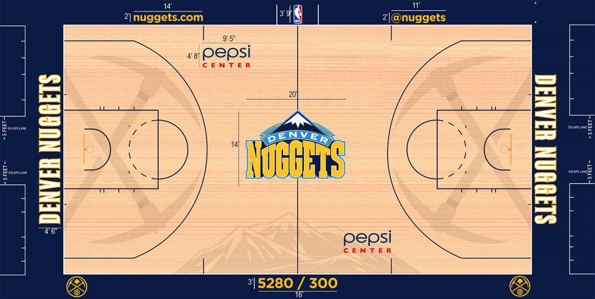 Denver-Nuggets-Pepsi-Center-floor.jpg