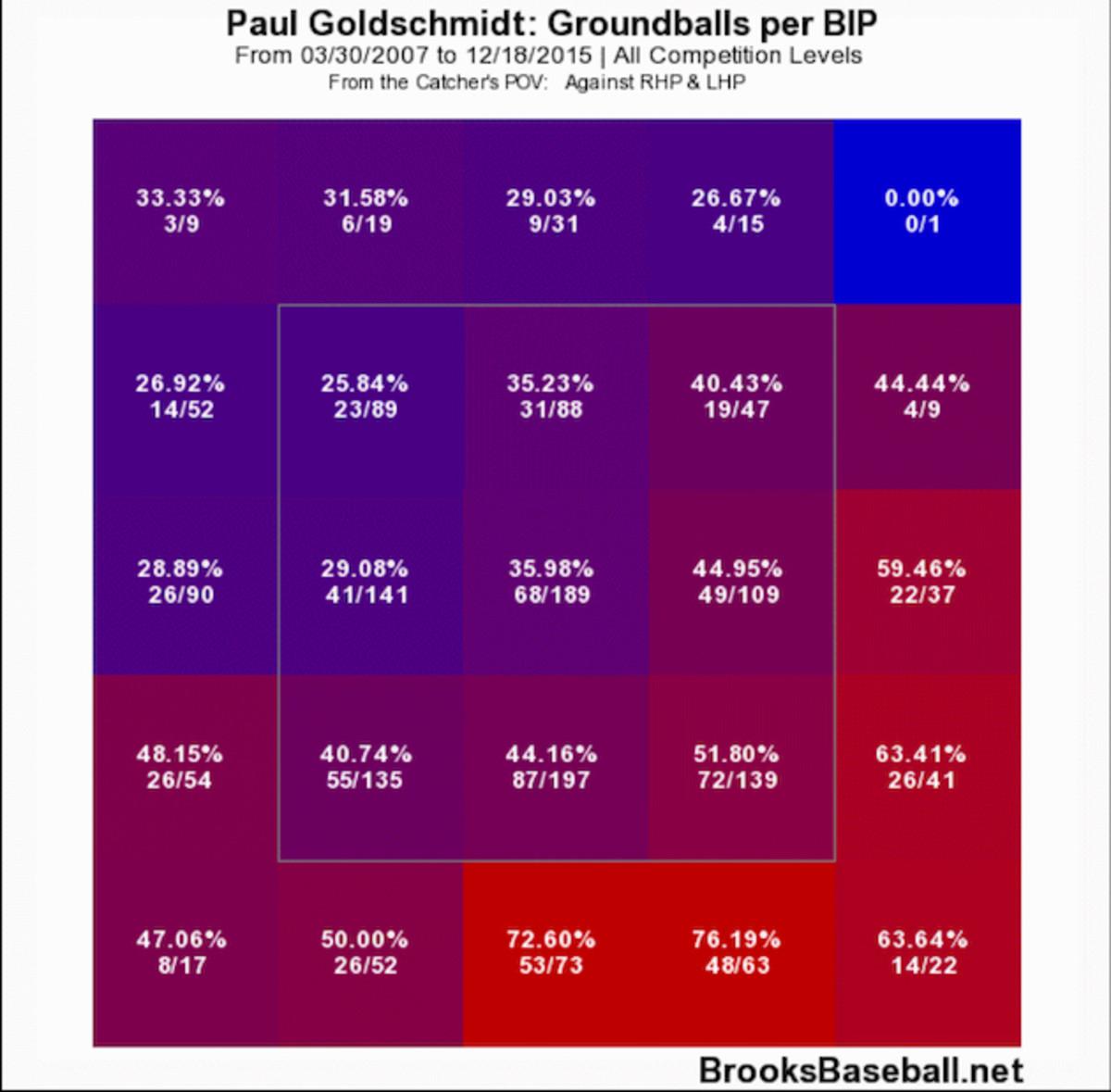 paul-goldschmidt-1.jpg