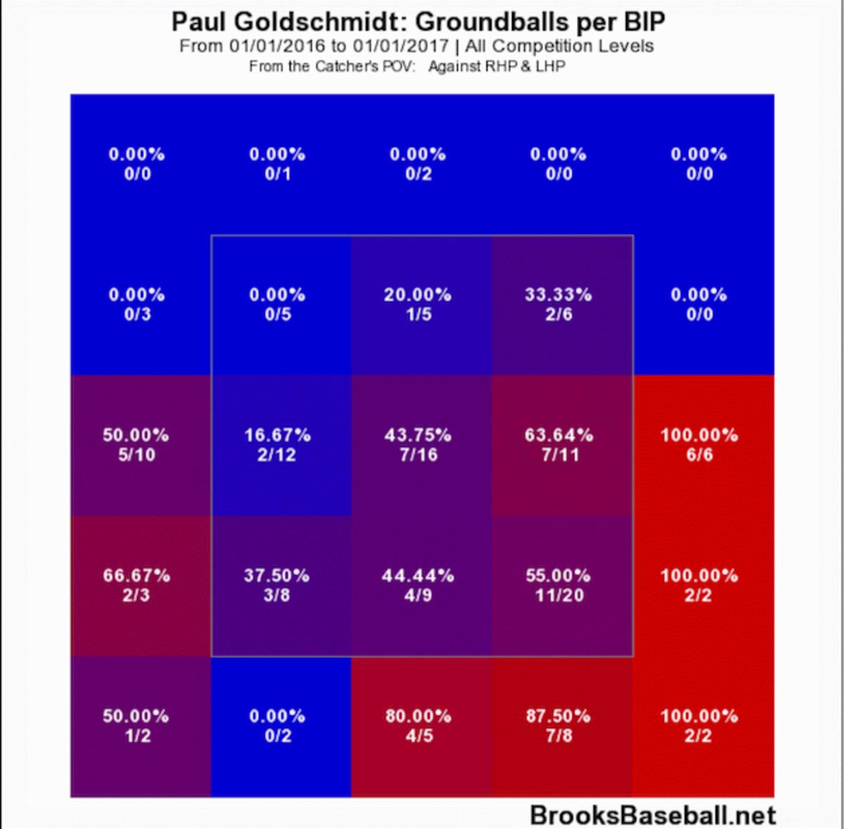 paul-goldschmidt-2.jpg