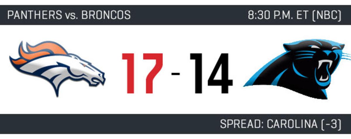 panthers-broncos-week-1-spread-picks.jpg