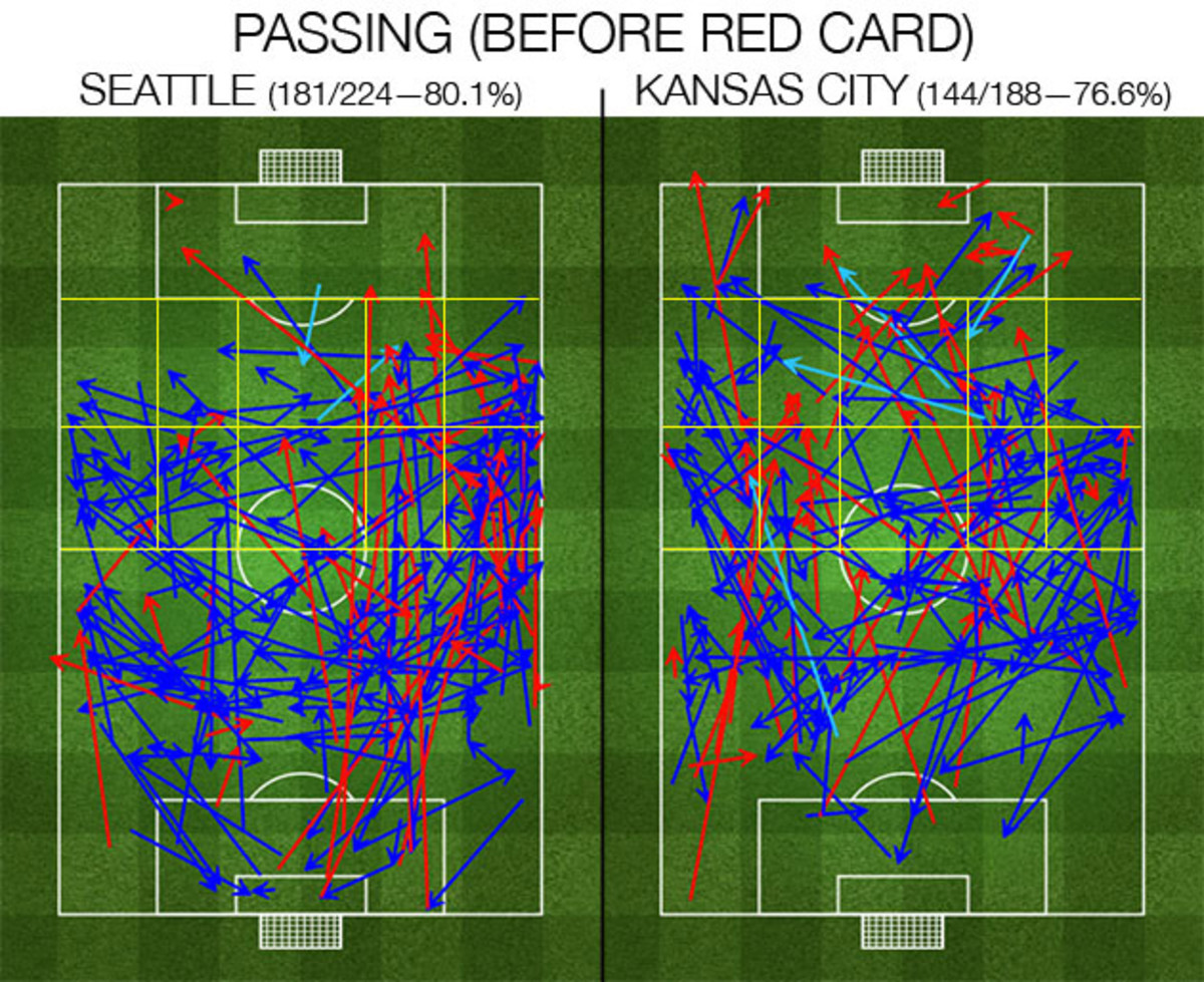 passing-before-red-card.jpg
