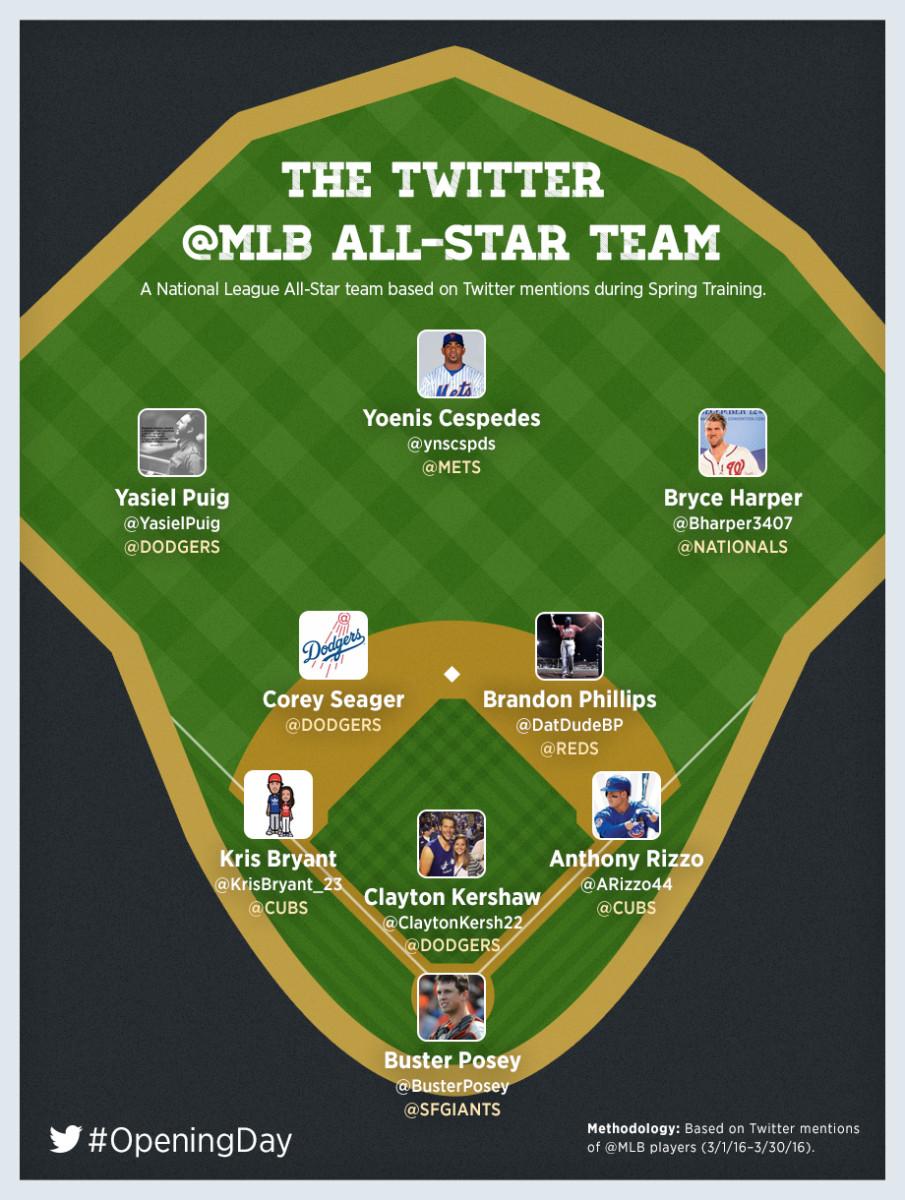 twitter_nl_st_team.jpg