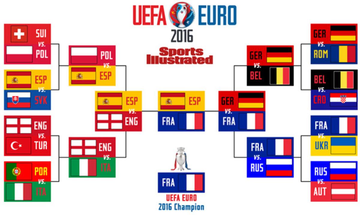 euro-2016-bracket-wilson.jpg