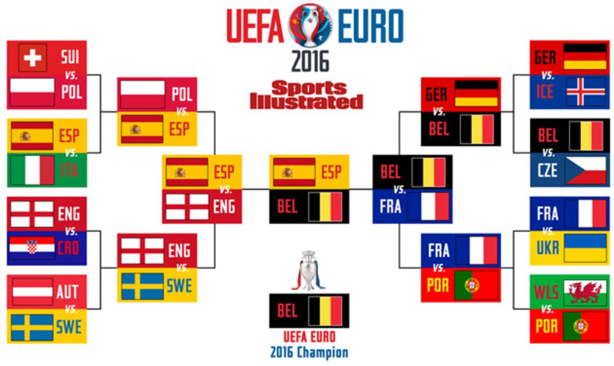 euro-2016-bracket-avi-1.jpg