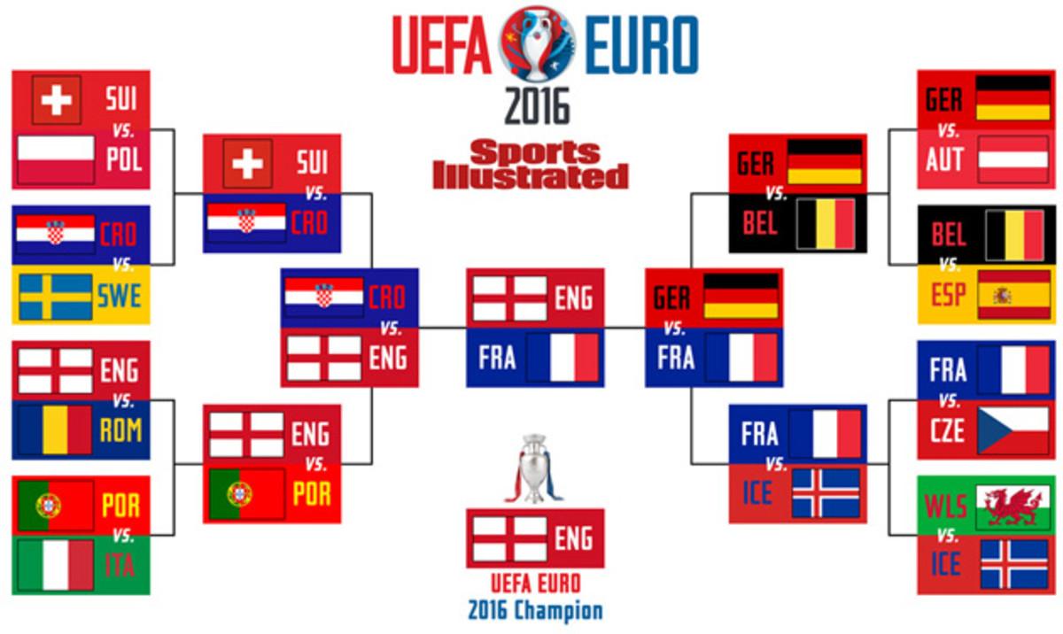 euro-2016-bracket-abnos.jpg