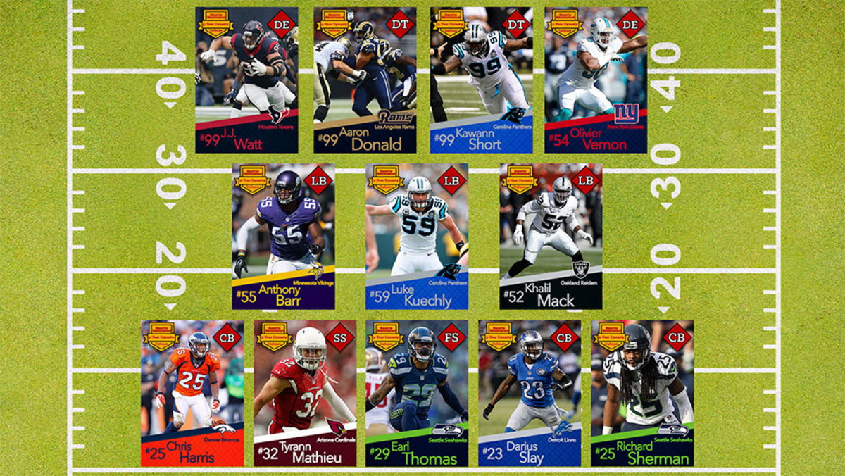 Best Nfl Defenses 2020.Building The Ideal Nfl Defense For The Next Five Years