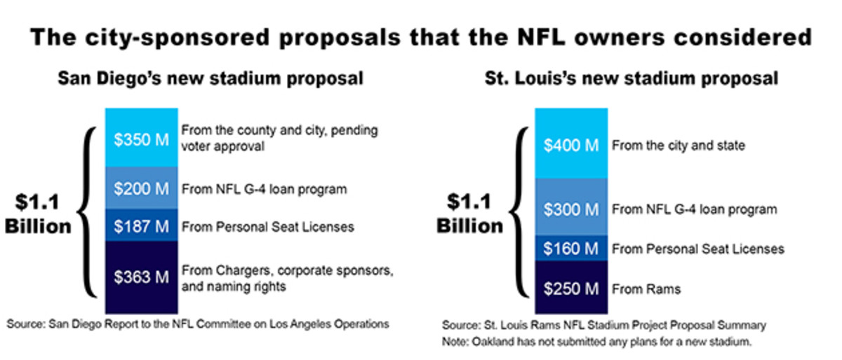 NFL-relocation-graphic.jpg