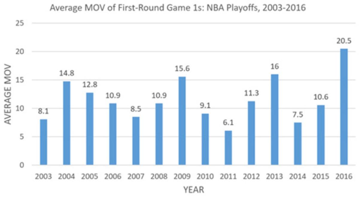 nba-playoffs-chart.jpg