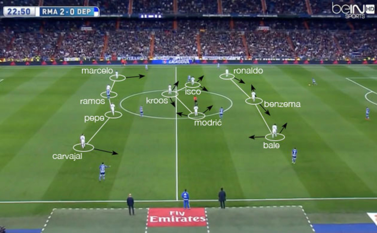 real-madrid-433-base-shape.jpg