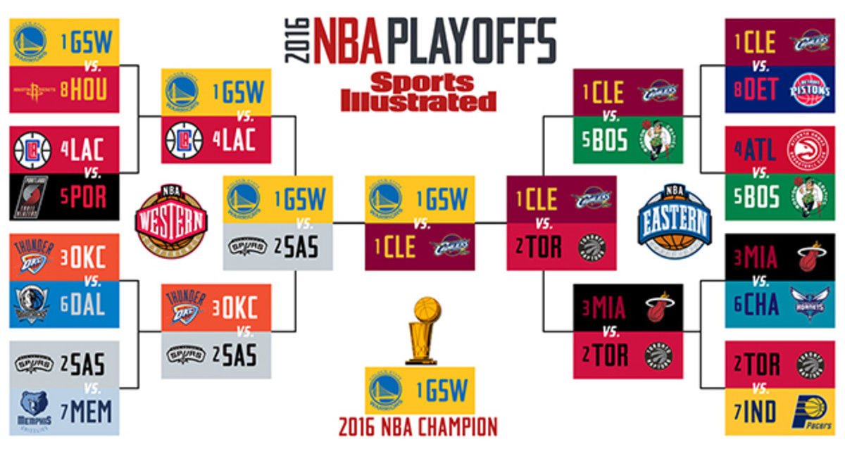2016 Nba Playoff Predictions Warriors Spurs And Cavs Favorites Sports Illustrated