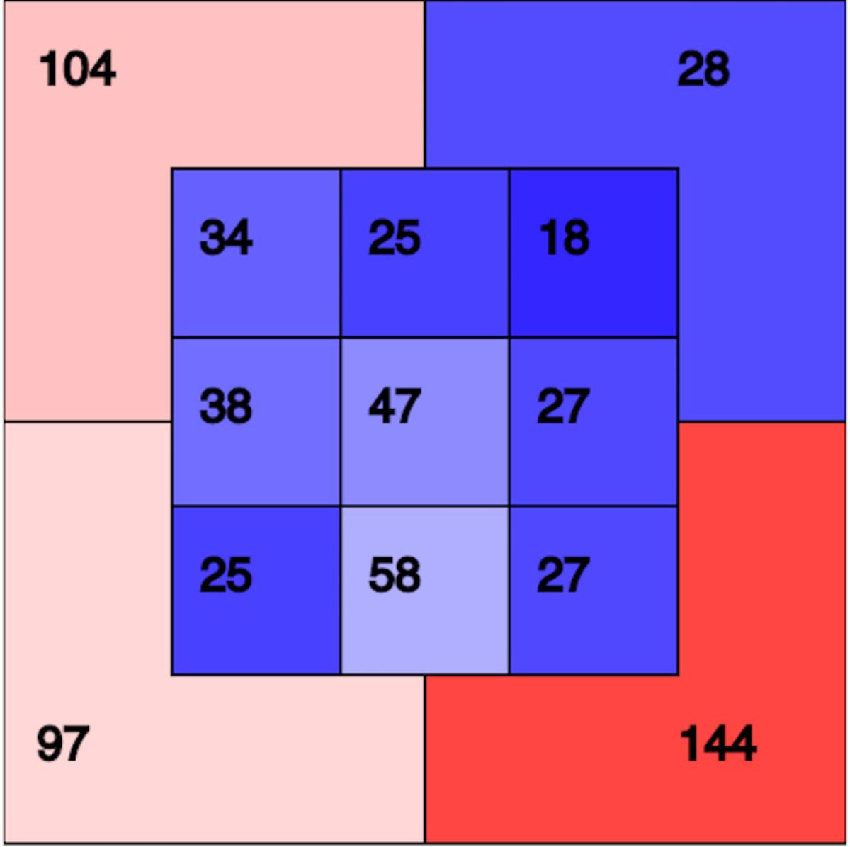 arrieta-pitching-report-5.jpg