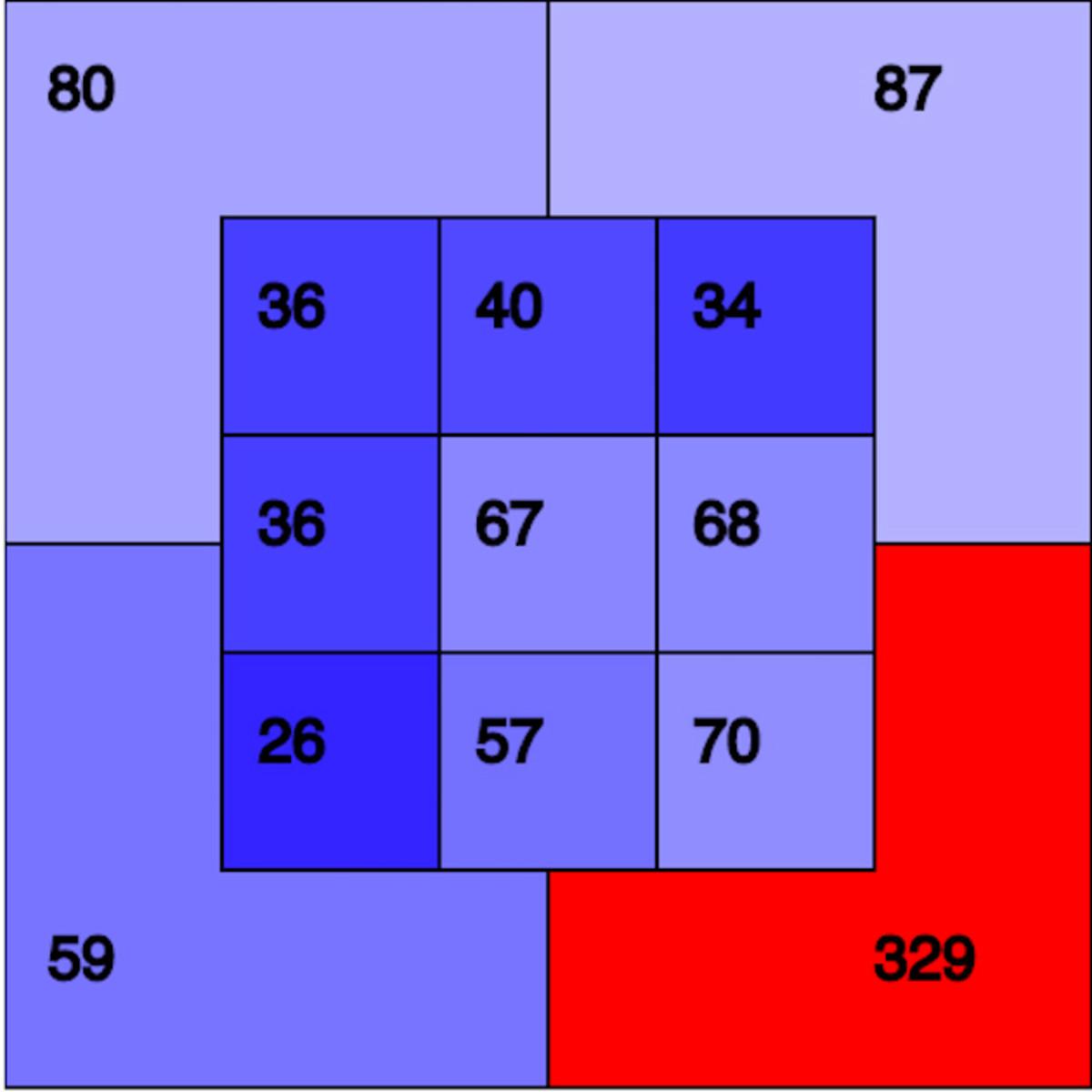 arrieta-pitching-report-2.jpg