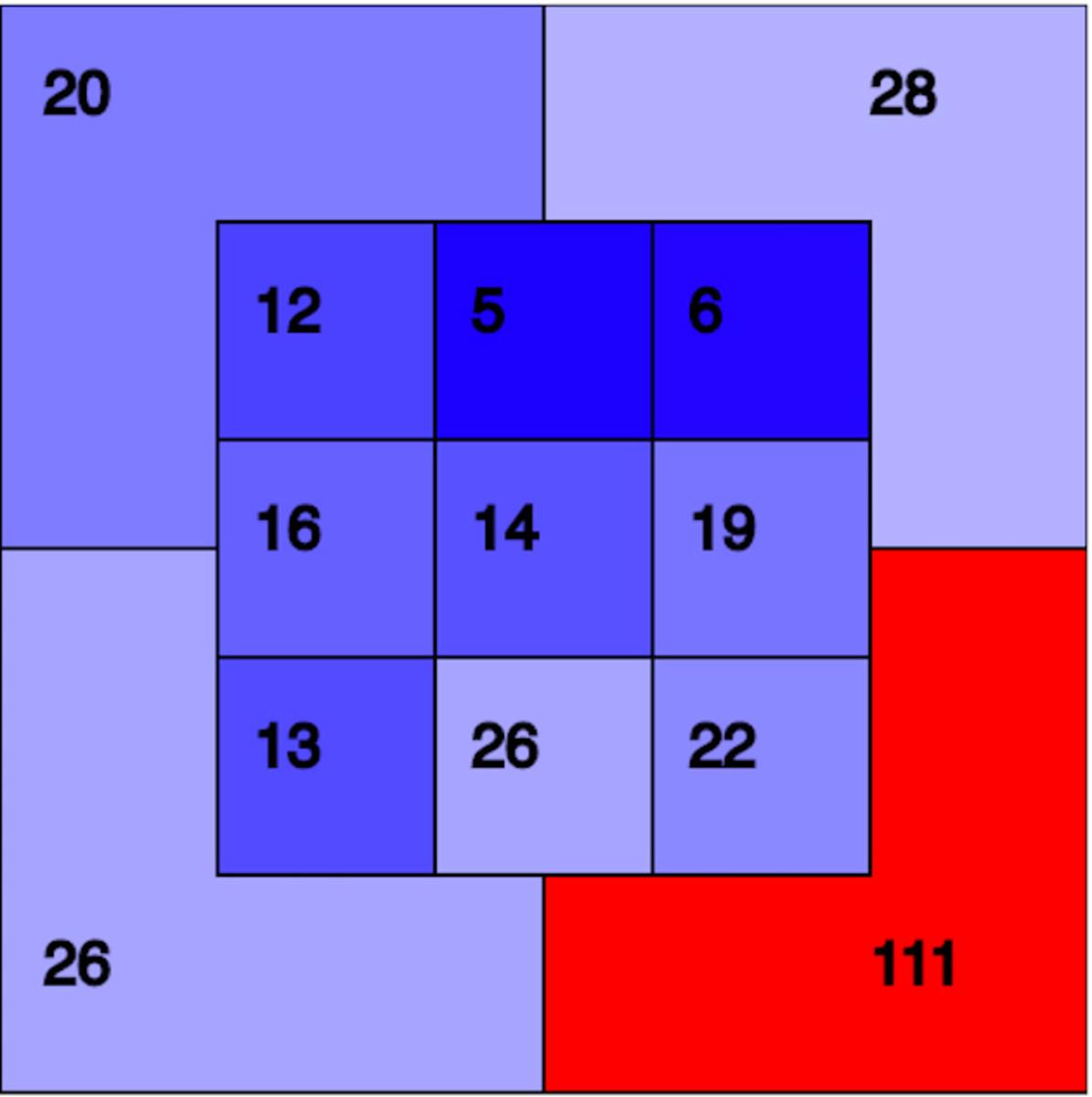 arrieta-pitching-report-3.jpg