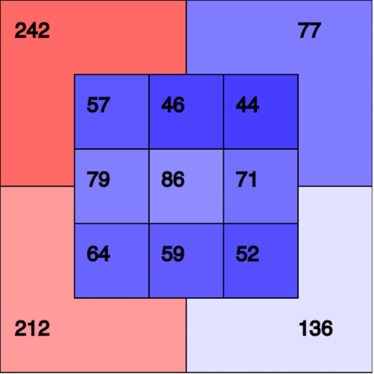 arrieta-pitching-report-4.jpg
