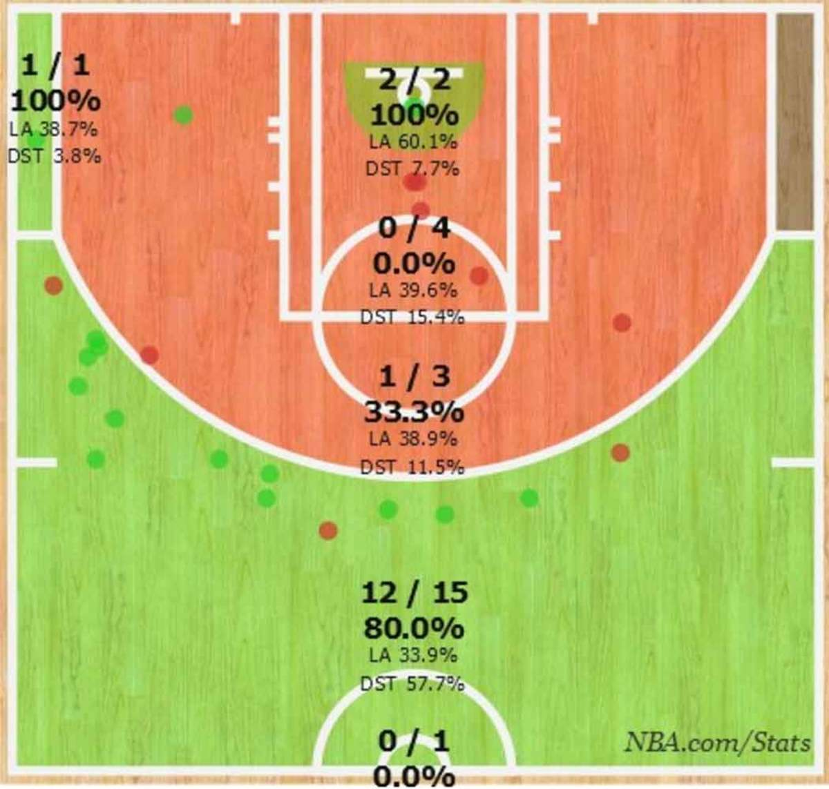 steph-curry-three-point-chart.jpg