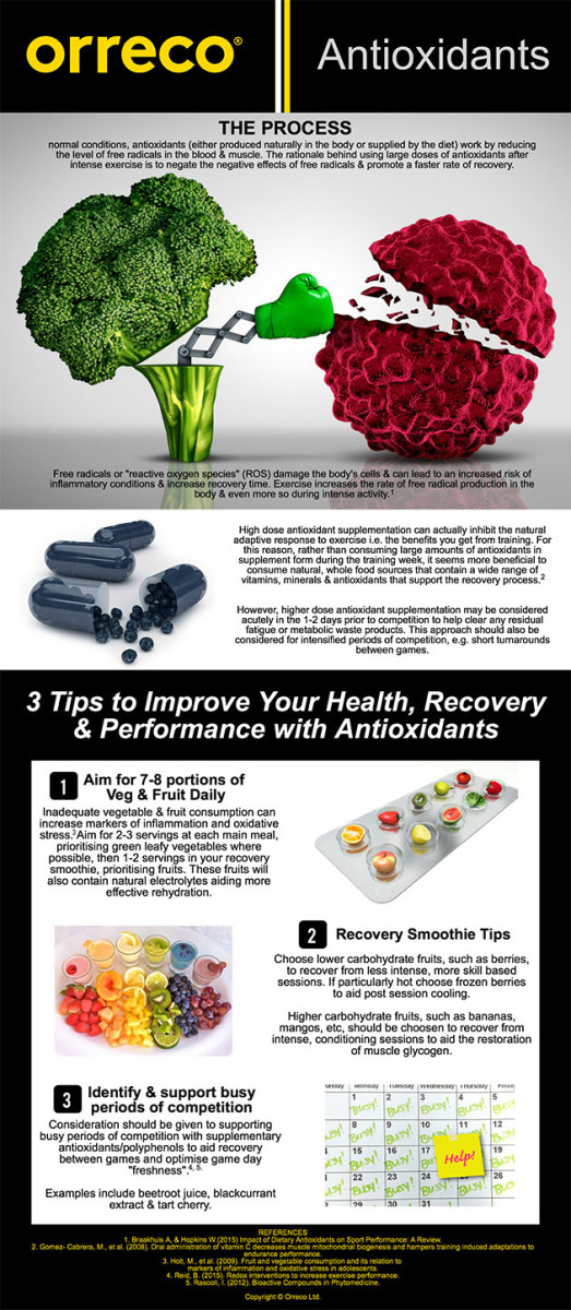 orreco-antioxidants-infrographic.jpg