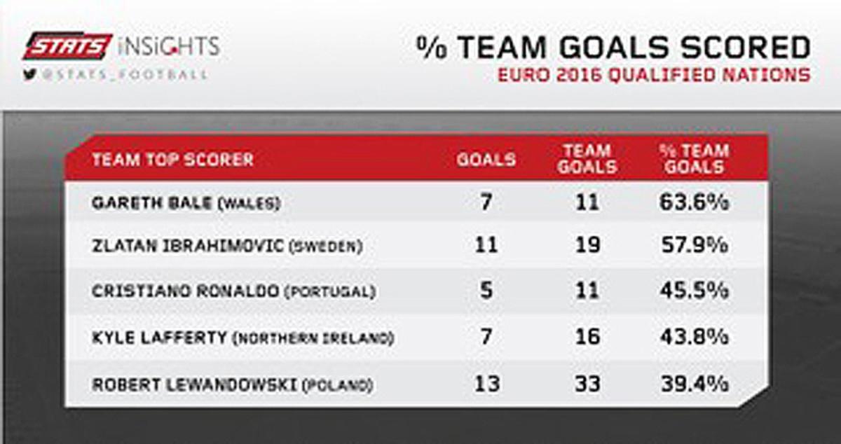 team-goals-scored.jpg