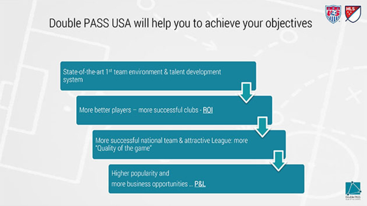 Details from Double PASS's presentation to U.S. clubs