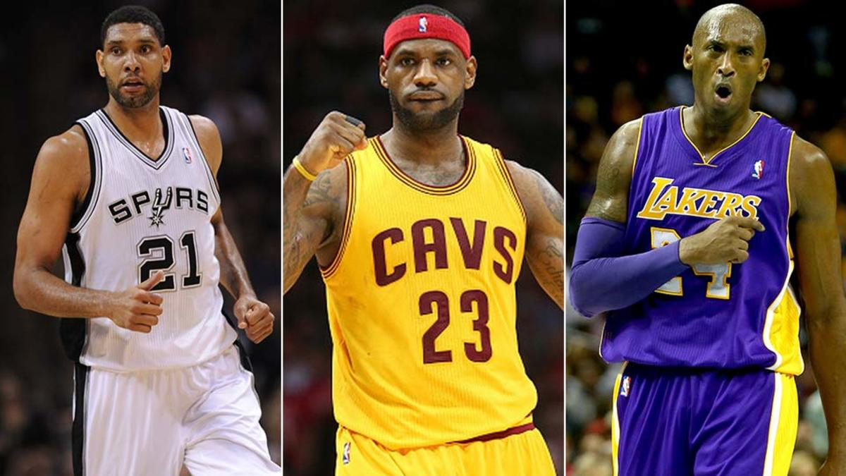 美媒評選21世紀最強五人:Curry無緣上榜,鄧肯第3,杜蘭特墊底,詹姆斯高居榜首!-黑特籃球-NBA新聞影音圖片分享社區