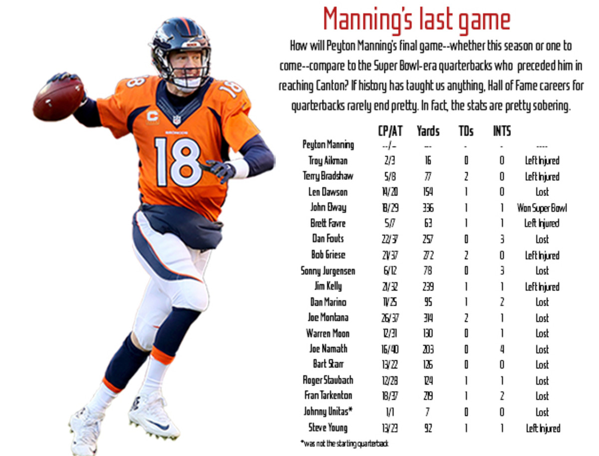 mannings-last-game-edit-2.jpg