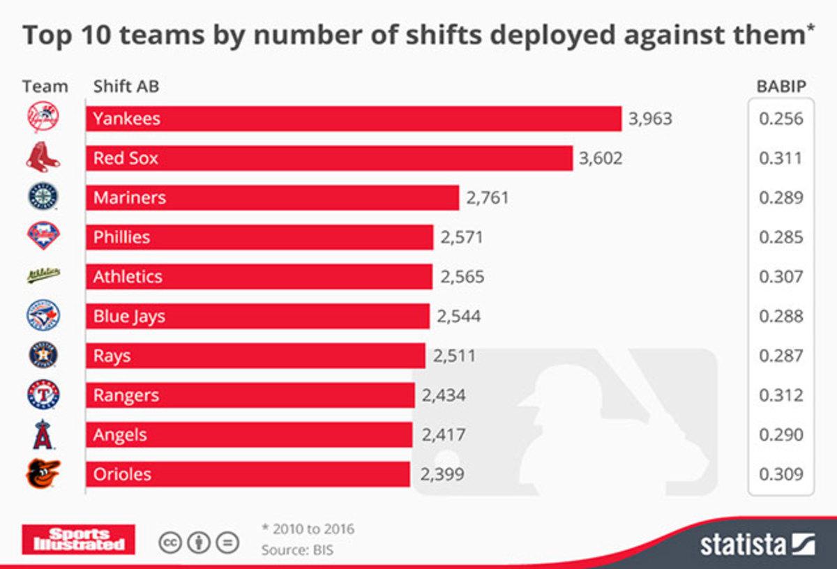 jaffe-shift-charts-2.jpg