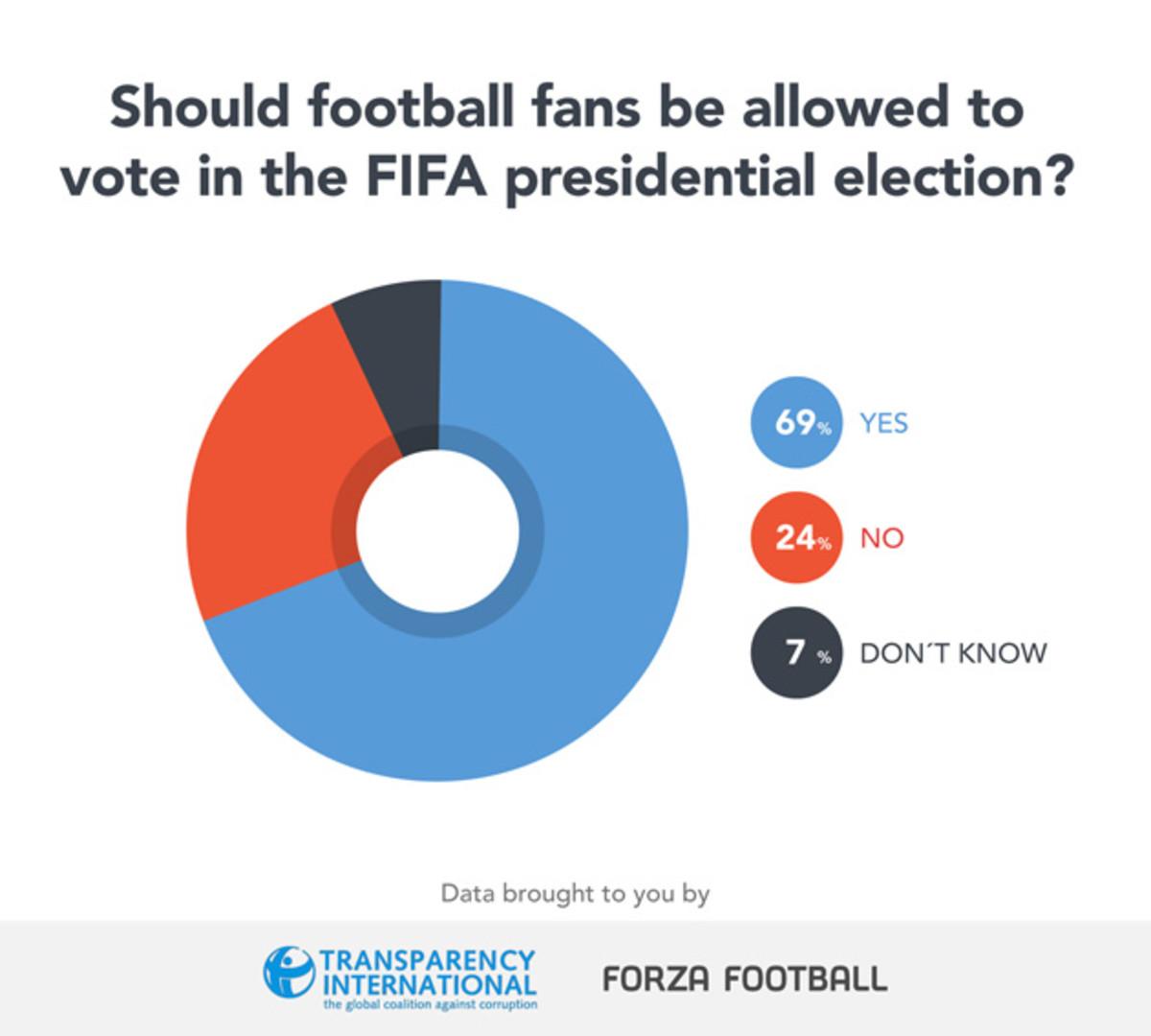 fifa-fans-chart.jpg