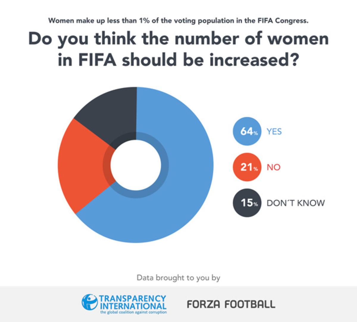 fifa-women-chart.jpg