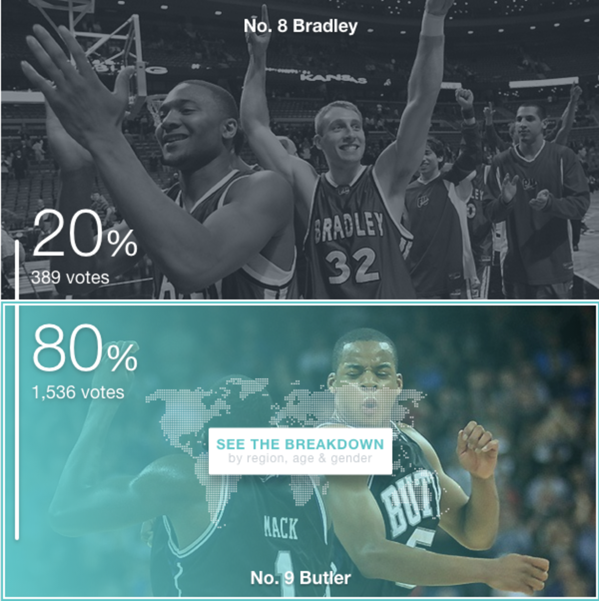 butler-beats-bradely.png