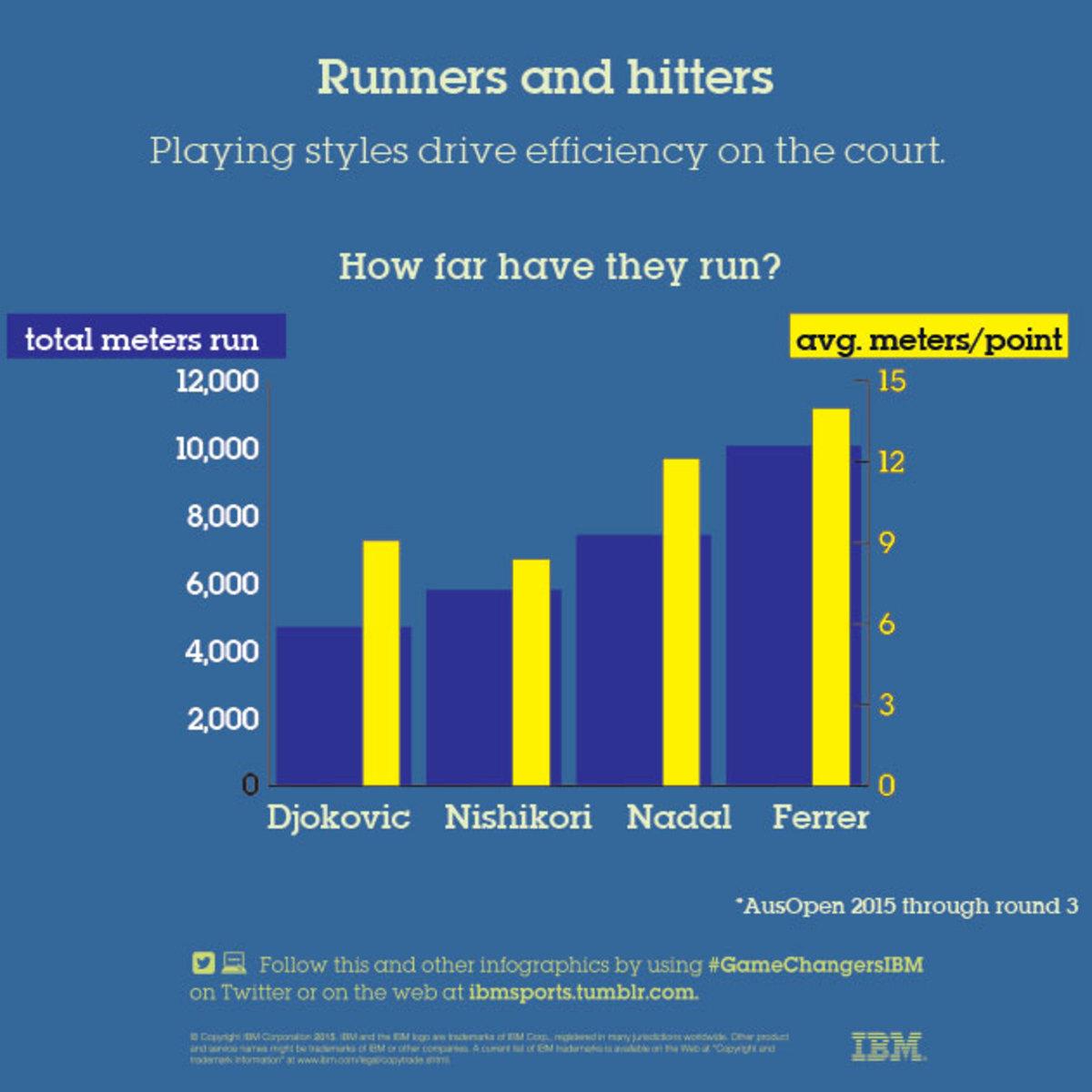 runnersandhitters.jpg