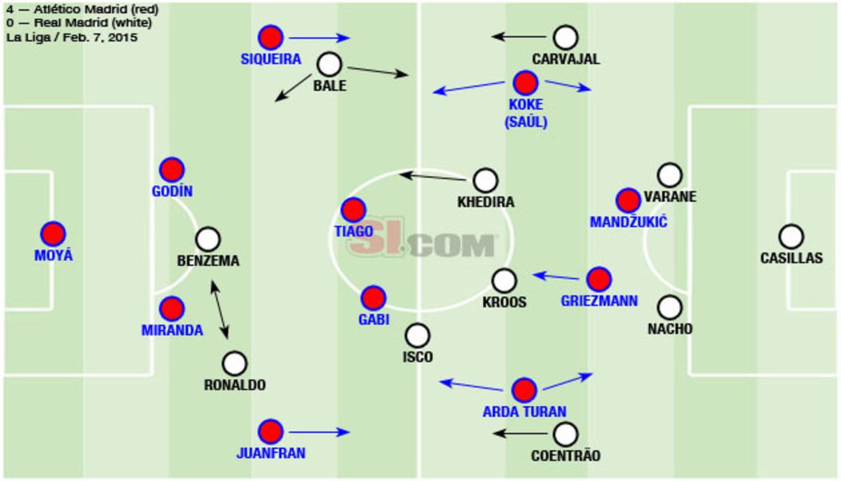 real-madrid-atletico-madrid-lineups