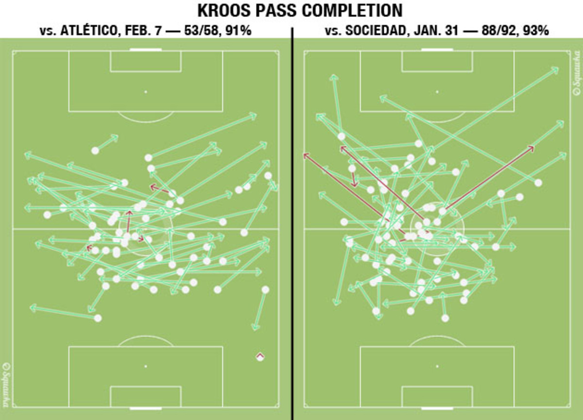 toni-kroos-passing-atletico-real