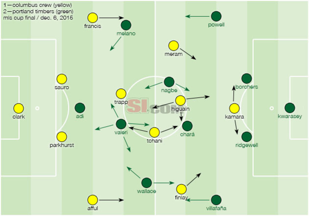 mls-cup-lineups.jpg