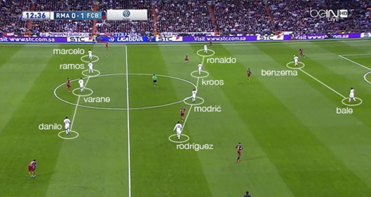 el-clasico-barcelona-real-madrid-defense.jpg