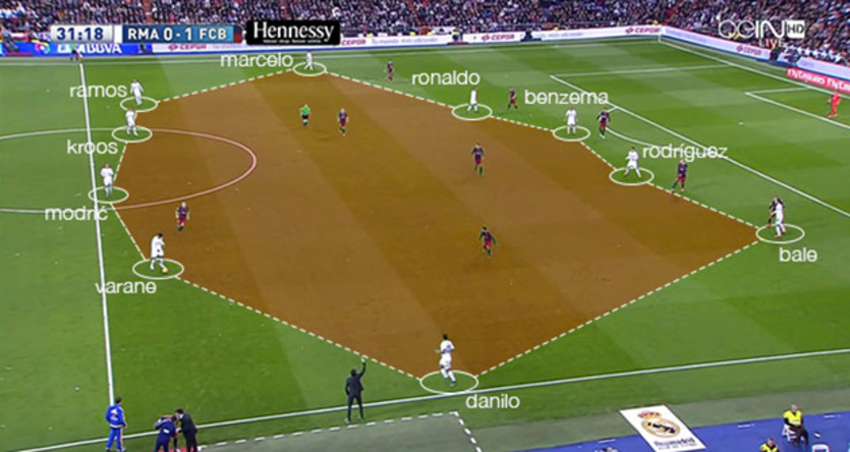 el-clasico-barcelona-real-madrid-attack.jpg