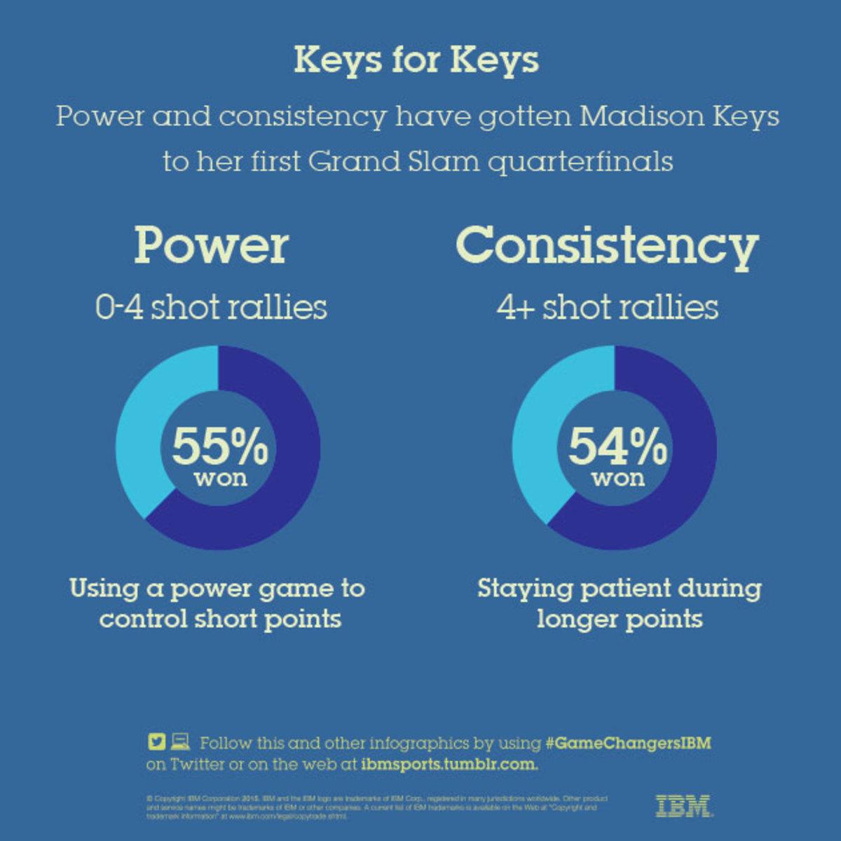 keys-for-keys2_1.jpg