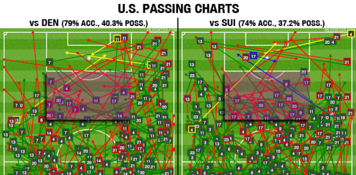 usa-passing-charts-march