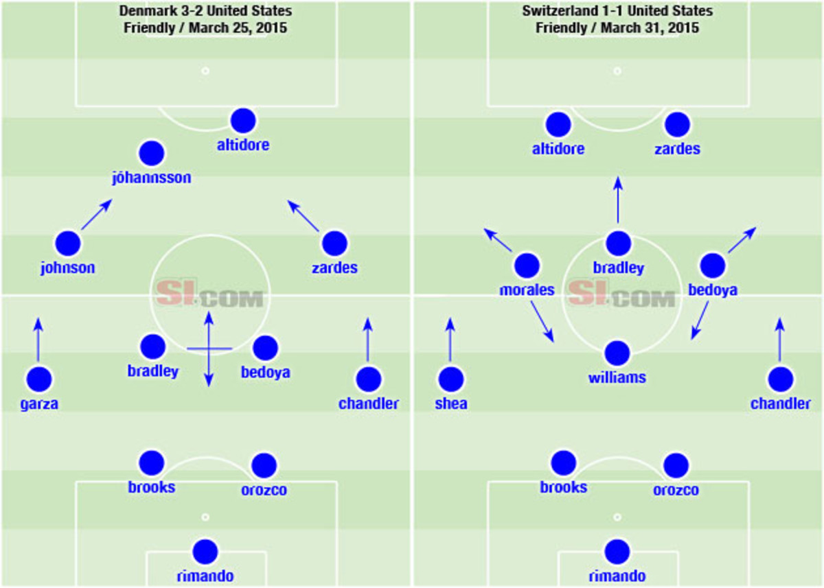 usa-march-tactical-lineups