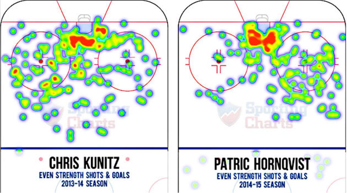 Fourth-Penguins-chart.jpg